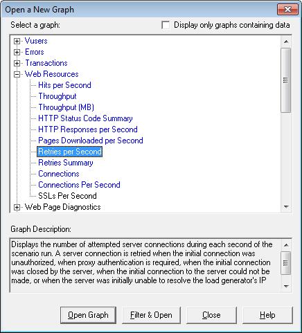 LoadRunner Analysis graphs